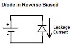 Leakage Current of a Diode
