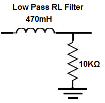 Low pass RL filter example