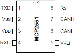 MCP2551 CAN transceiver pinout