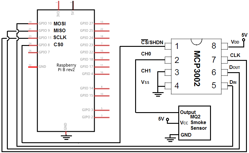 mq7 circuit diagram wiring diagrams structure Electrical Diagram