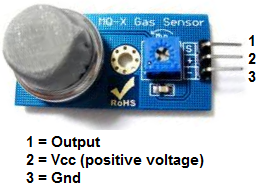 MQ-2-smoke-sensor-pinout