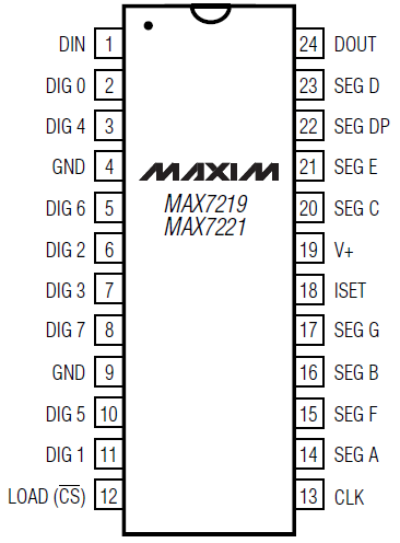 how to control a 4 digit 7 segment led display with a max7219 chipmax7219 pinout just so that you can have a frame of reference, we show the pinout of a 4 digit 7 segment led display