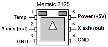 Memsic accelerometer pinout how to build an accelerometer circuit Basic Electrical Schematic Diagrams at fashall.co