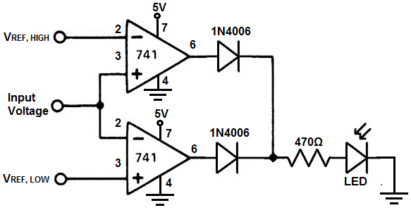 Modified window comparator circuit