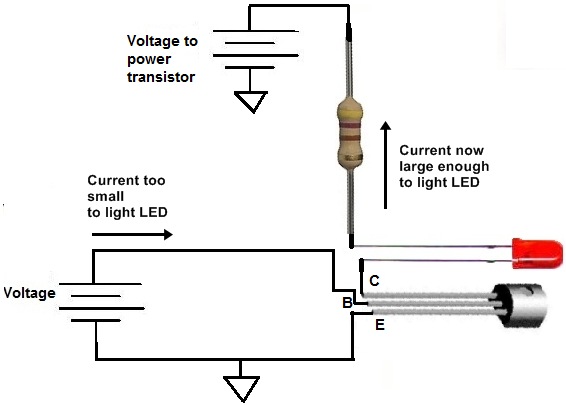 how to connect a transistor in a circuit for current amplification rh learningaboutelectronics com npn transistor circuit analysis npn transistor circuit diagram