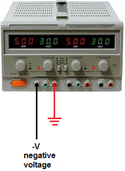 Negative voltage from a DC power supply