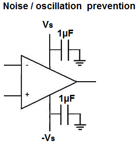 Noise/oscillation prevention in op amps