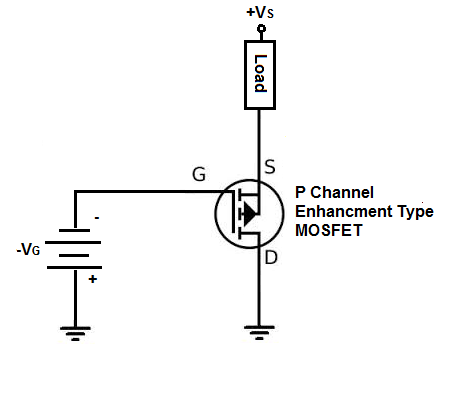 P-channel enhancement type MOSFET