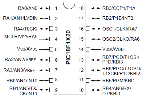 pic potentiometer circuit rh learningaboutelectronics com