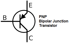 bjts  npn bipolar junction transistor (bjt) symbol