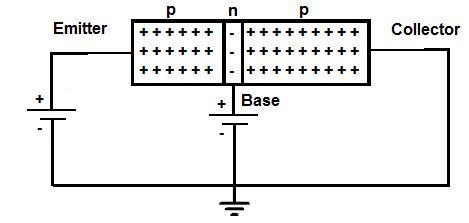 How a PNP Transistor Works