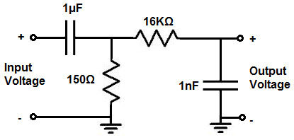 Bandpass filter circuit