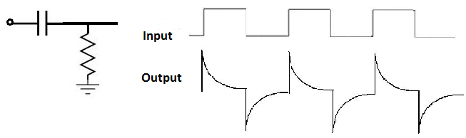 RC Differentiator Circuit
