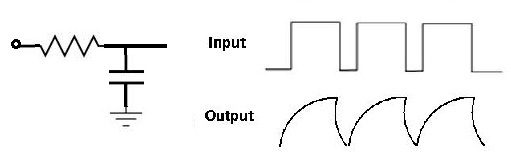 RC Integrator Circuit