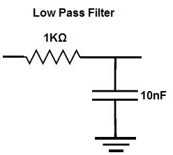 RC low pass filter example