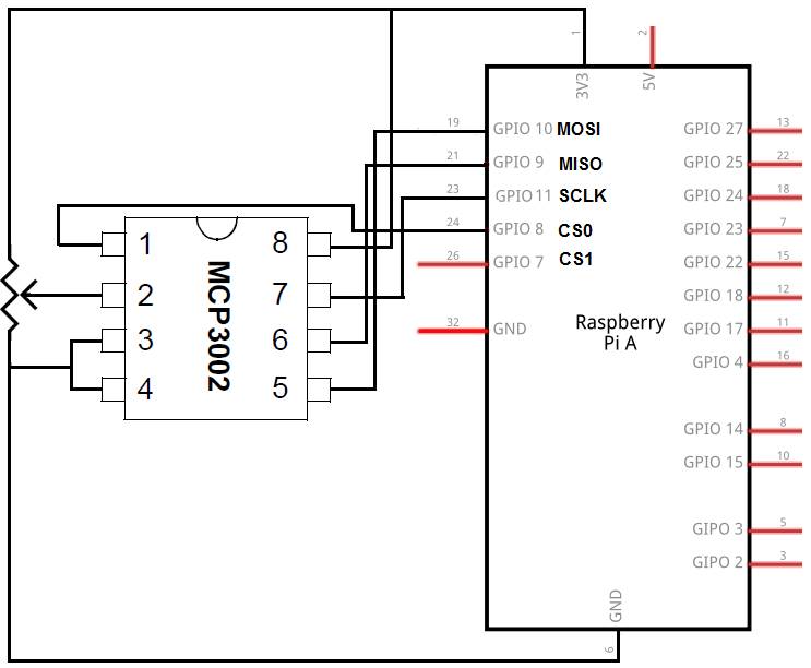 how to connect an mcp3002 analog to digital converter chip to a raspberry pi