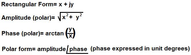 Rectangular to Polar Form Conversion Calculator