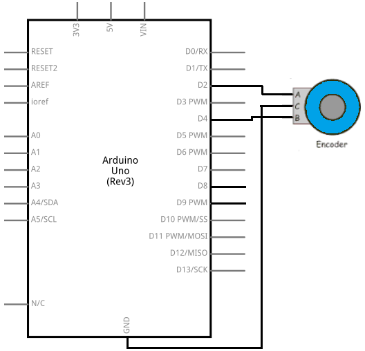how to build a rotary encoder circuit with an arduino rh learningaboutelectronics com
