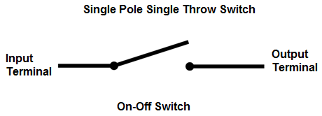 what is a single pole single throw spst switch