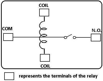 relay wiring diagrams relay switch wiring diagram single pole single throw (spst) relay wiring diagram
