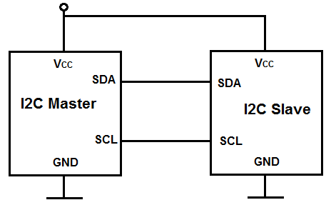 Single I2C hardware configuration