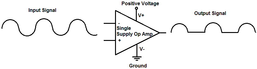 Single supply op amp signal output