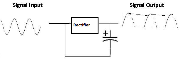 Smoothing capacitor circuit