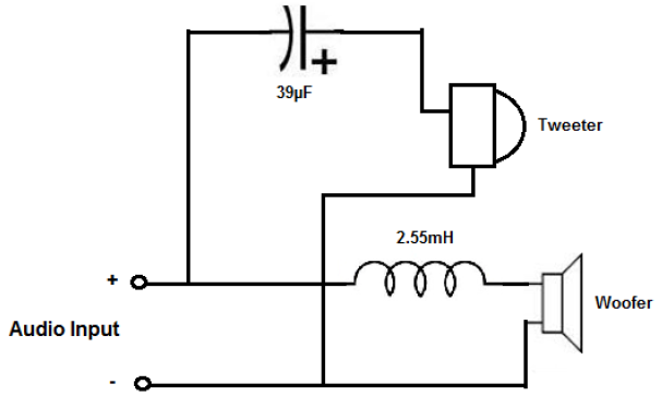 Speaker crossover network circuit