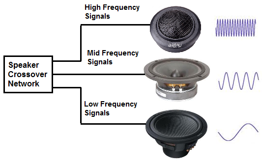 home audio subwoofer wiring with 522171 Speaker Crossover on Vaddio 999 8560 000 Bose Ds 16 Speaker Kit additionally Search also Mcintosh Mc2kw Power  lifier besides 522171 Speaker Crossover furthermore Home Theater Speaker Setup 7.