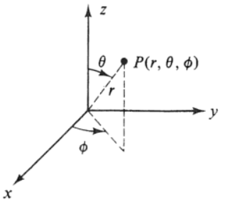 Spherical Coordinates System