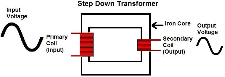 What Is A Step Down Transformer