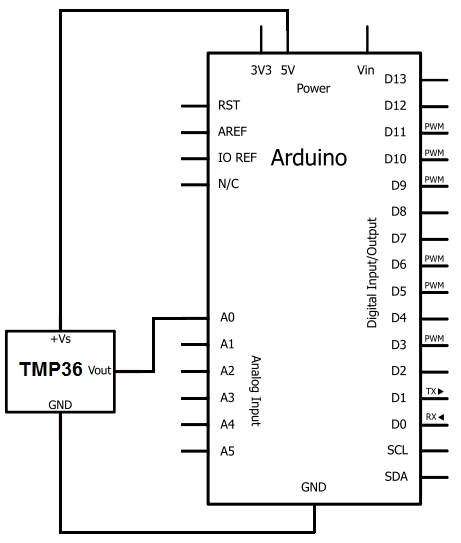 TMP36 temperature sensor circuit schematic