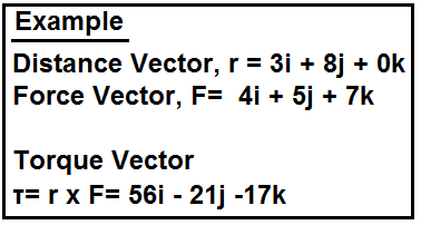 Torque calculation example