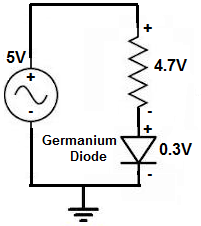 Voltage Drop Across a Germanium Diode