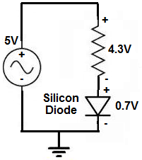 Voltage Drop Across a Silicon Diode