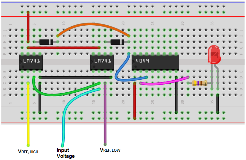 How to Build a Window Comparator Circuit