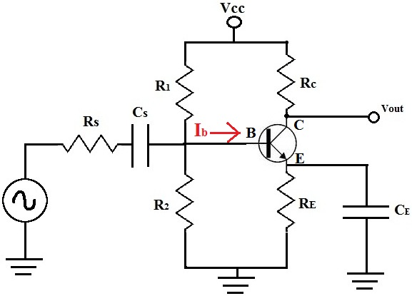 base current, Ib, of a transistor