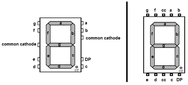 common cathode 7 segment LED display pinout