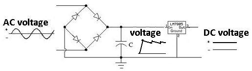 Full wave rectifier with voltage regulator