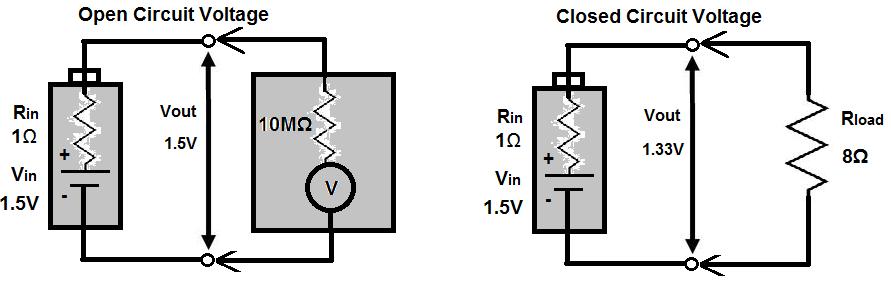 Internal Resistance Of A Battery >> Battery Internal Resistance