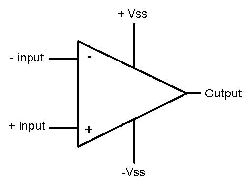 Ideal Op Amp