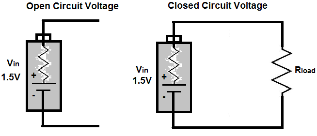 what does open circuit mean science