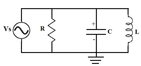 Particular or forced response of Circuit