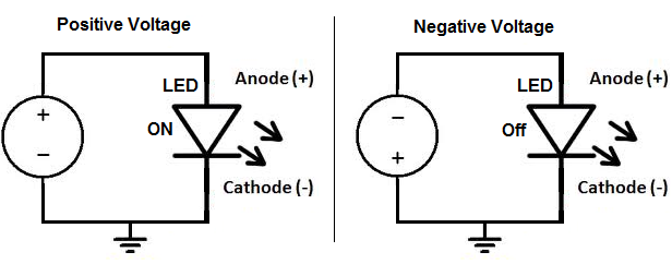 what is negative voltage