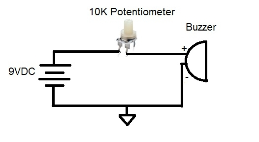 Hook up potentiometer
