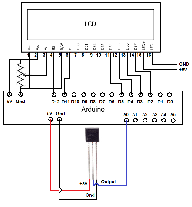 digital temperature sensor wiring diagram 8 awe capecoraltemperature sensor with digital output circuit diagram wiring rh 17 jok precieux de tempersture ls1 oil sensor diagram cuda temperature sensor wiring
