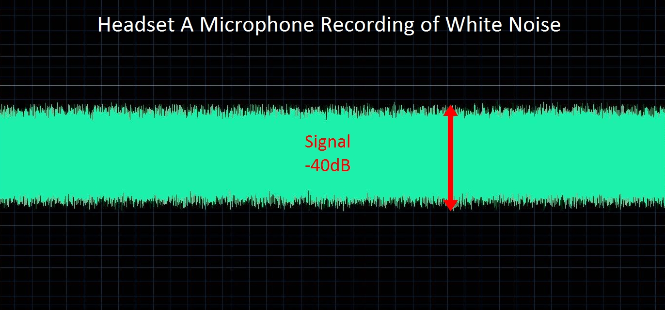 White Noise Recording