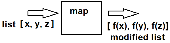 Python Map List How to Create a Map Function in Python